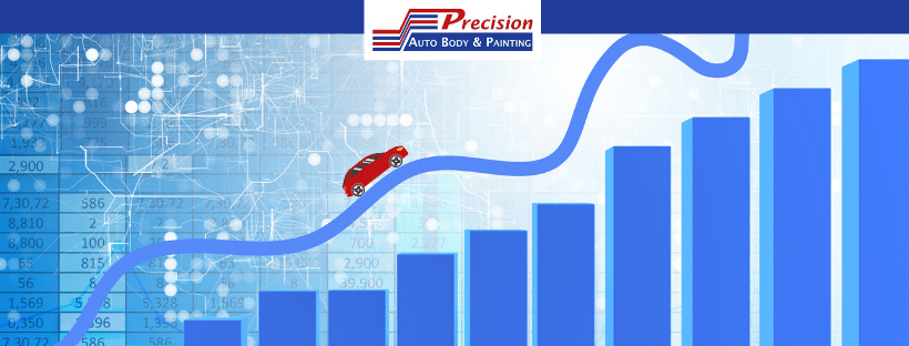 How Car Manufacturers Cause Your Insurance Rate to Increase